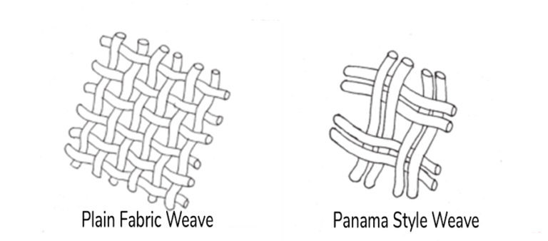 keder weaves | plain vs. panama